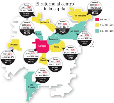 Mapa censo